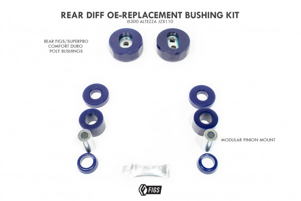 OE REAR DIFFERENTIAL MOUNT BUSHING KIT 2IS, GS, LS, SC, SUPRA, RC