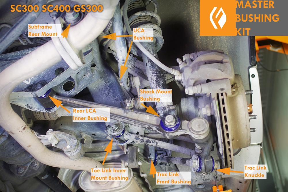 SC300400 MKIV Supra Master Bushing Kit